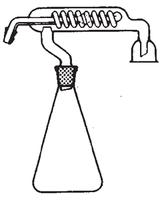 Aparato Femel  (con refrigerante) para destilación